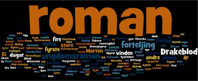 nyn-roman-wordle